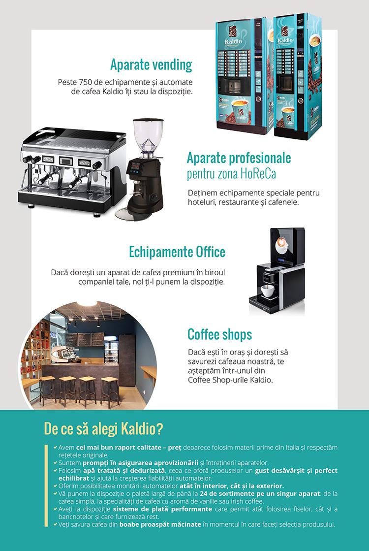 kaldio-servicii